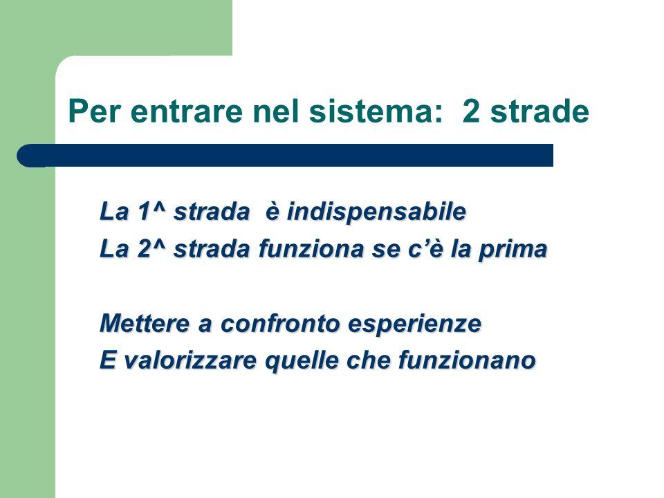 Per entrare nel sistema: 2 strade La 1^ strada è indispensabile La 1^ strada è indispensabile La 2^ strada funziona se cè la prima La 2^ strada funzio
