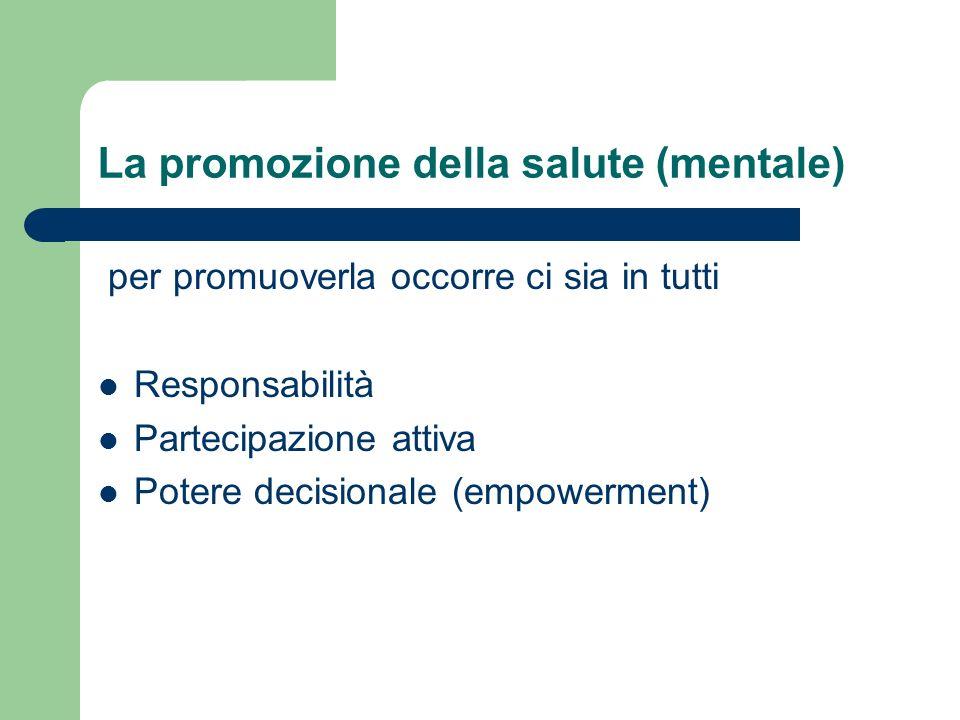 La promozione della salute (mentale) per promuoverla occorre ci sia in tutti Responsabilità Partecipazione attiva Potere decisionale (empowerment)
