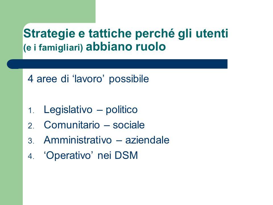 Strategie e tattiche perché gli utenti (e i famigliari) abbiano ruolo 4 aree di lavoro possibile 1. Legislativo – politico 2. Comunitario – sociale 3.