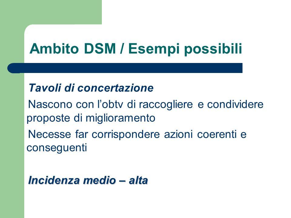 Ambito DSM / Esempi possibili Tavoli di concertazione Nascono con lobtv di raccogliere e condividere proposte di miglioramento Necesse far corrisponde