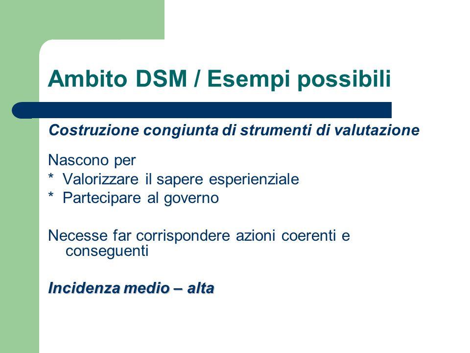 Ambito DSM / Esempi possibili Costruzione congiunta di strumenti di valutazione Nascono per * Valorizzare il sapere esperienziale * Partecipare al gov