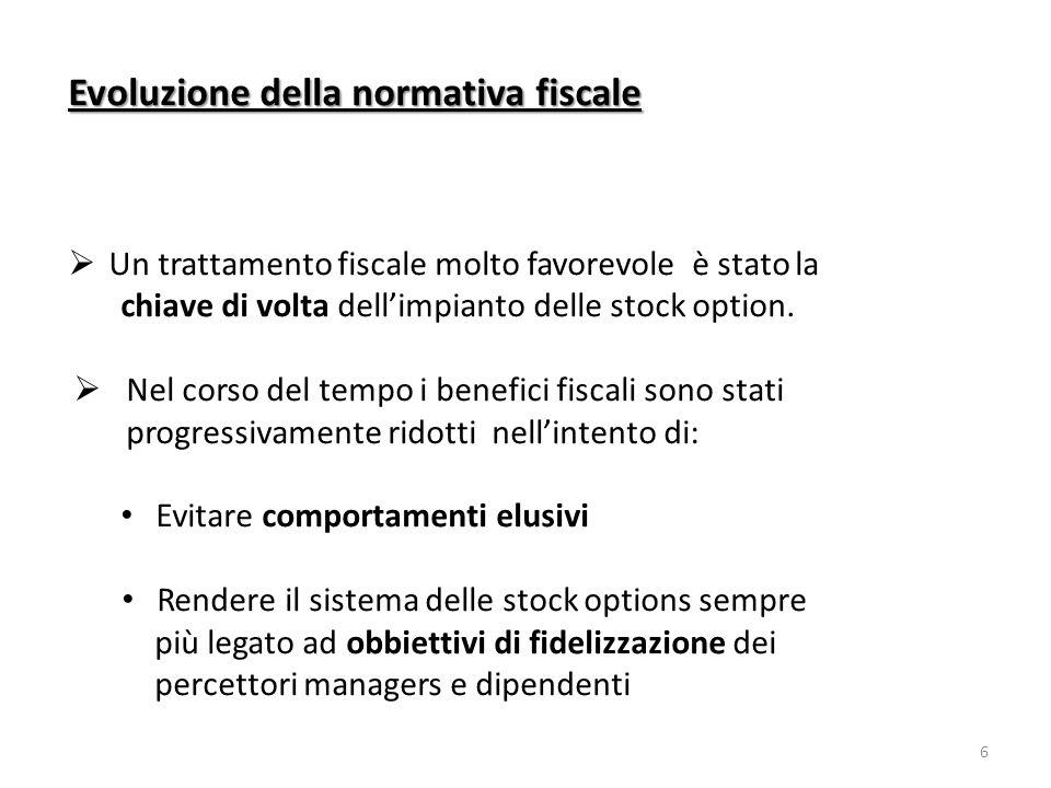 6 Evoluzione della normativa fiscale Un trattamento fiscale molto favorevole è stato la chiave di volta dellimpianto delle stock option. Nel corso del