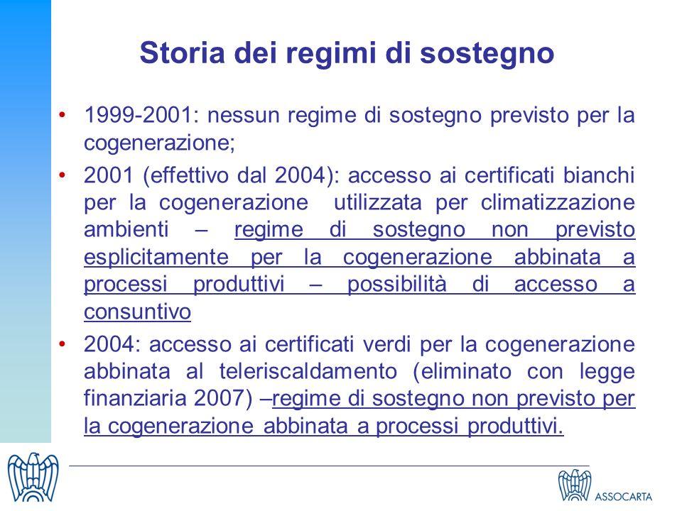 Storia dei regimi di sostegno 1999-2001: nessun regime di sostegno previsto per la cogenerazione; 2001 (effettivo dal 2004): accesso ai certificati bi
