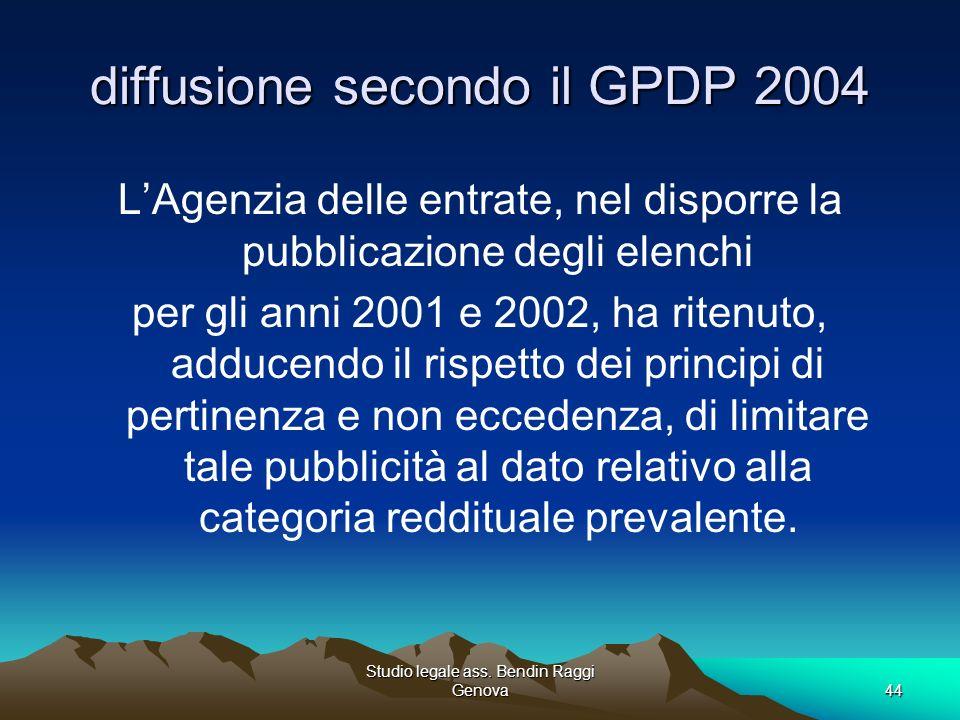 Studio legale ass. Bendin Raggi Genova44 diffusione secondo il GPDP 2004 LAgenzia delle entrate, nel disporre la pubblicazione degli elenchi per gli a