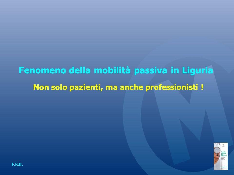Fenomeno della mobilità passiva in Liguria F.B.R. Non solo pazienti, ma anche professionisti !