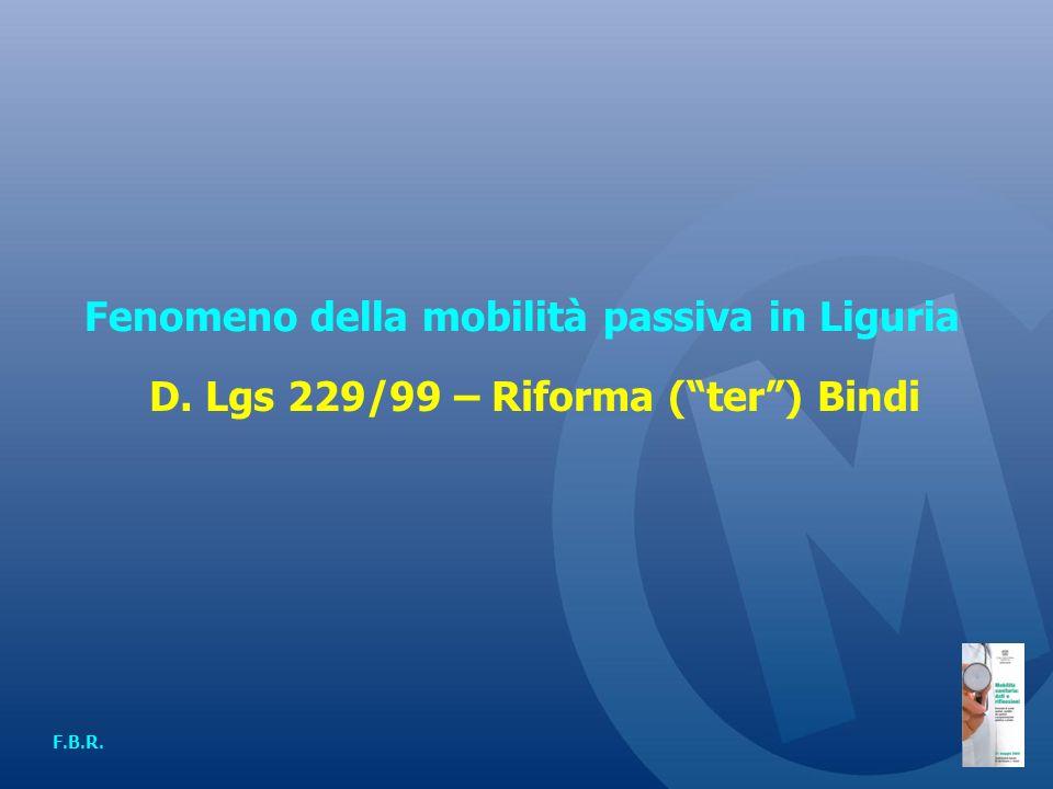 Fenomeno della mobilità passiva in Liguria F.B.R. D. Lgs 229/99 – Riforma (ter) Bindi
