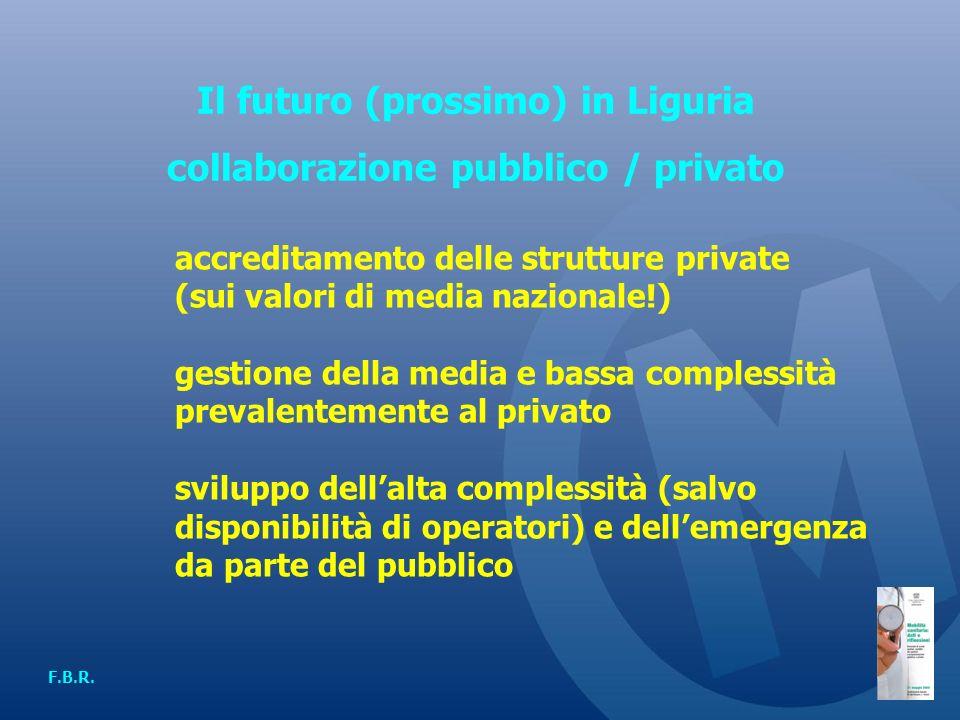 Il futuro (prossimo) in Liguria collaborazione pubblico / privato F.B.R.