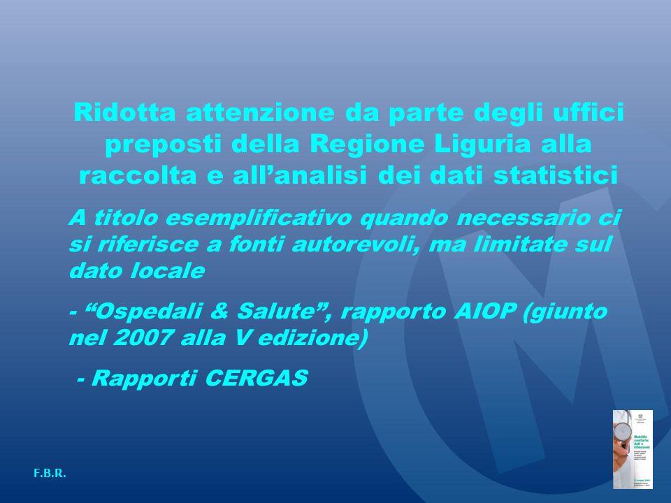 Ridotta attenzione da parte degli uffici preposti della Regione Liguria alla raccolta e allanalisi dei dati statistici A titolo esemplificativo quando necessario ci si riferisce a fonti autorevoli, ma limitate sul dato locale - Ospedali & Salute, rapporto AIOP (giunto nel 2007 alla V edizione) - Rapporti CERGAS F.B.R.