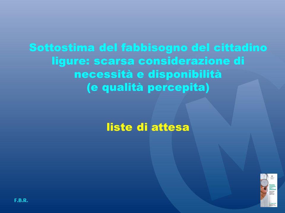 Sottostima del fabbisogno del cittadino ligure: scarsa considerazione di necessità e disponibilità (e qualità percepita) liste di attesa F.B.R.