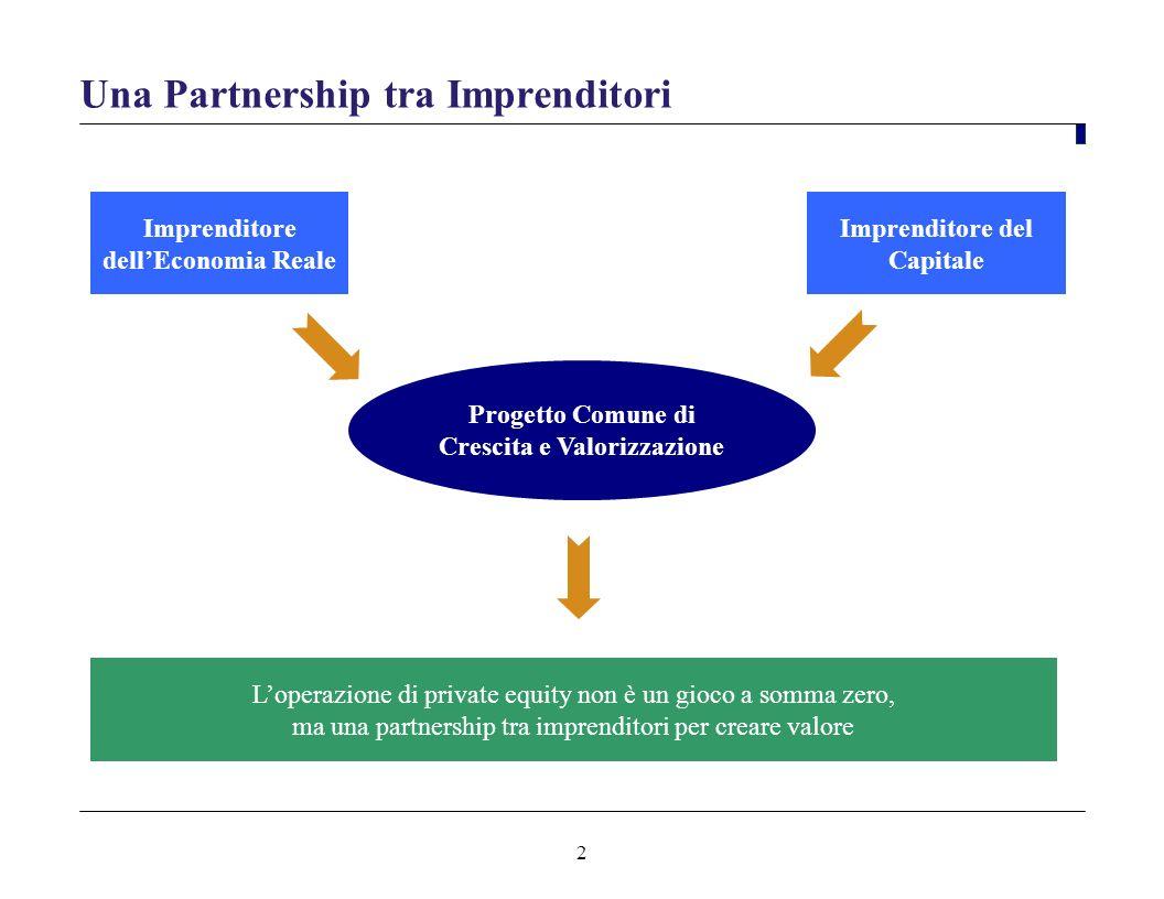2 Una Partnership tra Imprenditori Progetto Comune di Crescita e Valorizzazione Imprenditore dellEconomia Reale Imprenditore del Capitale Loperazione di private equity non è un gioco a somma zero, ma una partnership tra imprenditori per creare valore