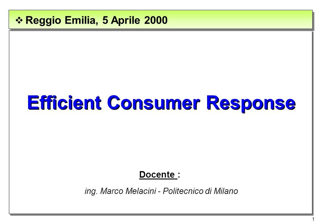 1 Docente : ing. Marco Melacini - Politecnico di Milano Efficient Consumer Response Reggio Emilia, 5 Aprile 2000