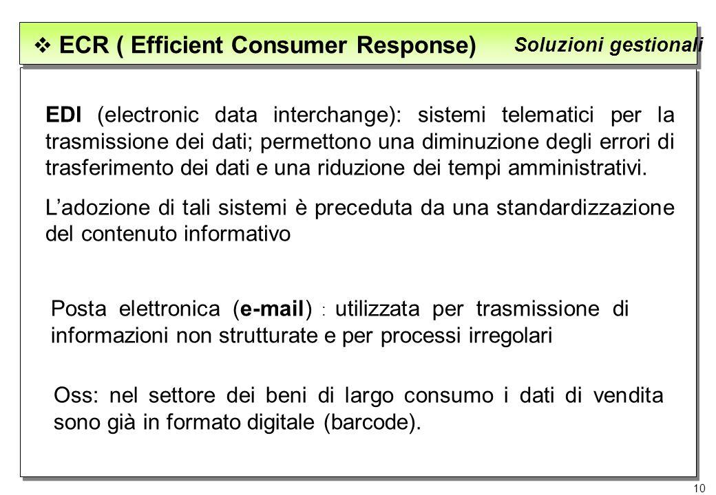 10 ECR ( Efficient Consumer Response) Soluzioni gestionali EDI (electronic data interchange): sistemi telematici per la trasmissione dei dati; permett