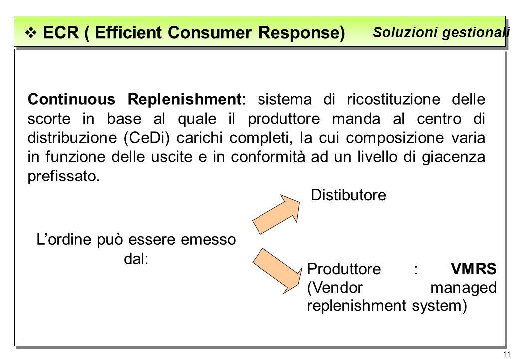 11 ECR ( Efficient Consumer Response) Soluzioni gestionali Continuous Replenishment: sistema di ricostituzione delle scorte in base al quale il produt