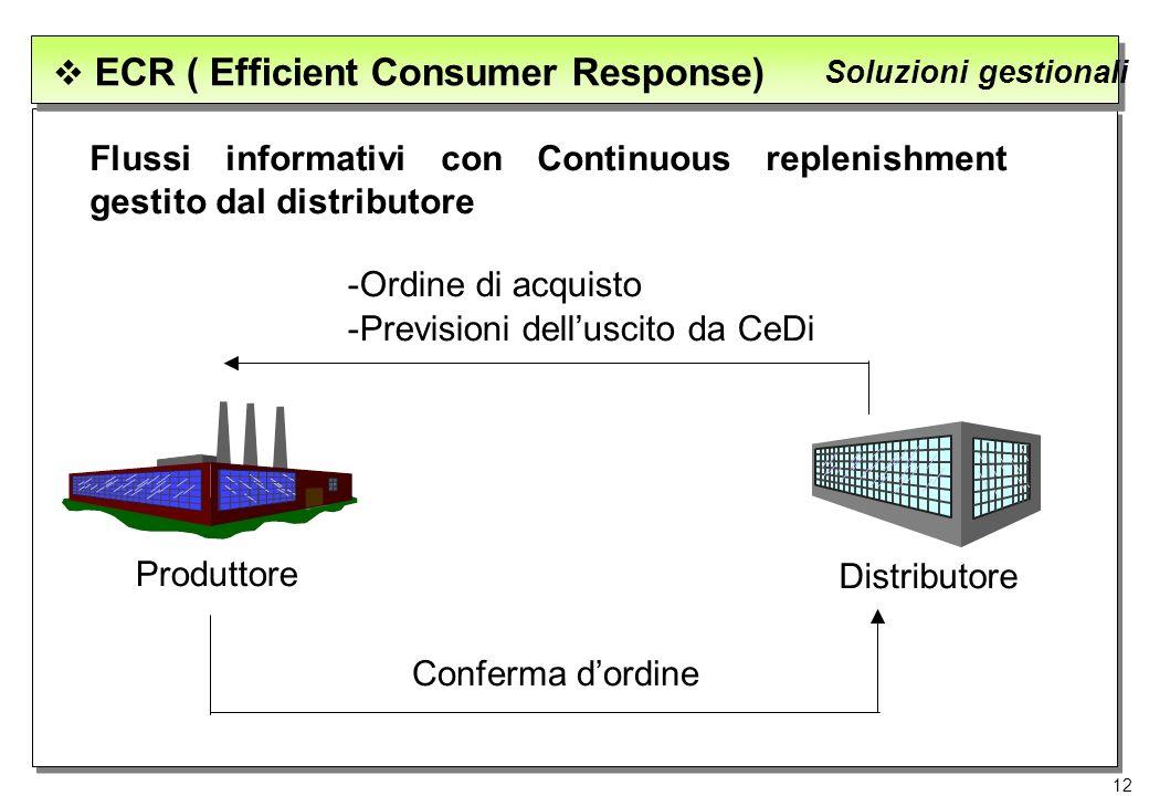 12 ECR ( Efficient Consumer Response) Soluzioni gestionali Flussi informativi con Continuous replenishment gestito dal distributore -Ordine di acquist