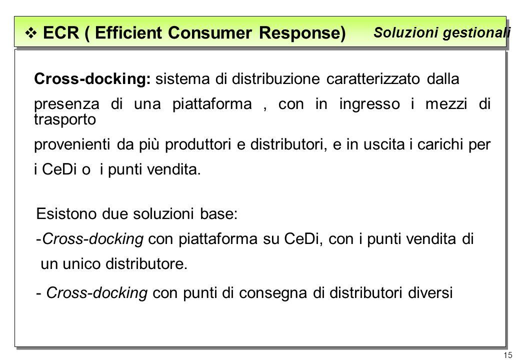 15 ECR ( Efficient Consumer Response) Soluzioni gestionali Cross-docking: sistema di distribuzione caratterizzato dalla presenza di una piattaforma, c