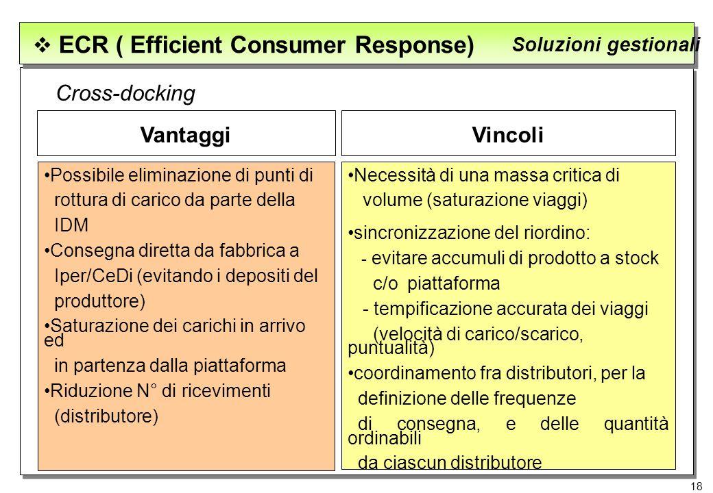 18 ECR ( Efficient Consumer Response) Soluzioni gestionali Cross-docking VantaggiVincoli Possibile eliminazione di punti di rottura di carico da parte