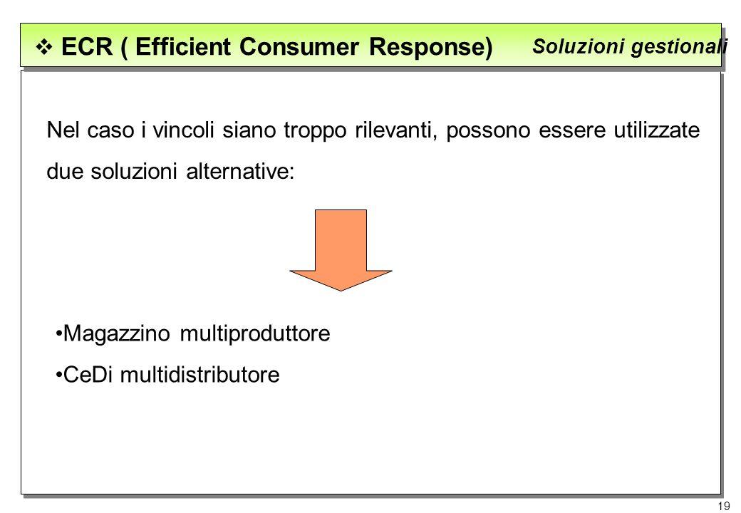 19 ECR ( Efficient Consumer Response) Soluzioni gestionali Magazzino multiproduttore CeDi multidistributore Nel caso i vincoli siano troppo rilevanti,