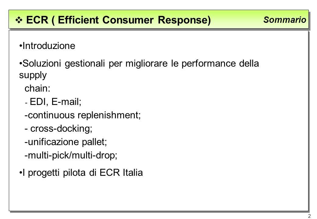 2 ECR ( Efficient Consumer Response) Sommario Introduzione Soluzioni gestionali per migliorare le performance della supply chain: - EDI, E-mail; -cont