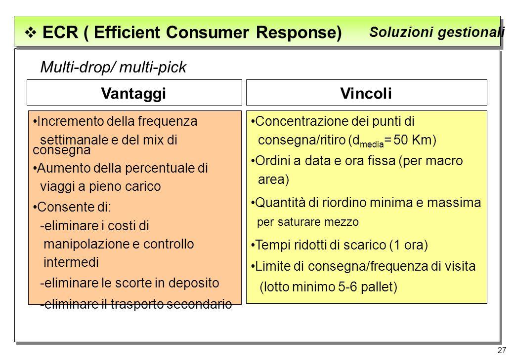 27 ECR ( Efficient Consumer Response) Soluzioni gestionali Multi-drop/ multi-pick VantaggiVincoli Incremento della frequenza settimanale e del mix di