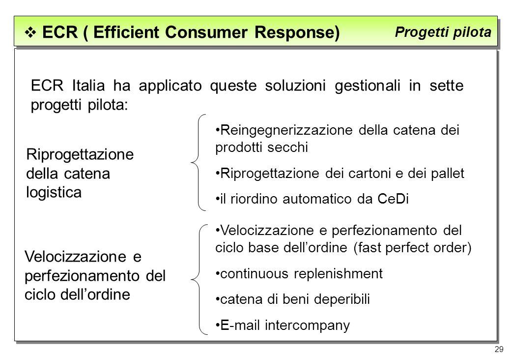 29 ECR Italia ha applicato queste soluzioni gestionali in sette progetti pilota: Progetti pilota Riprogettazione della catena logistica Velocizzazione