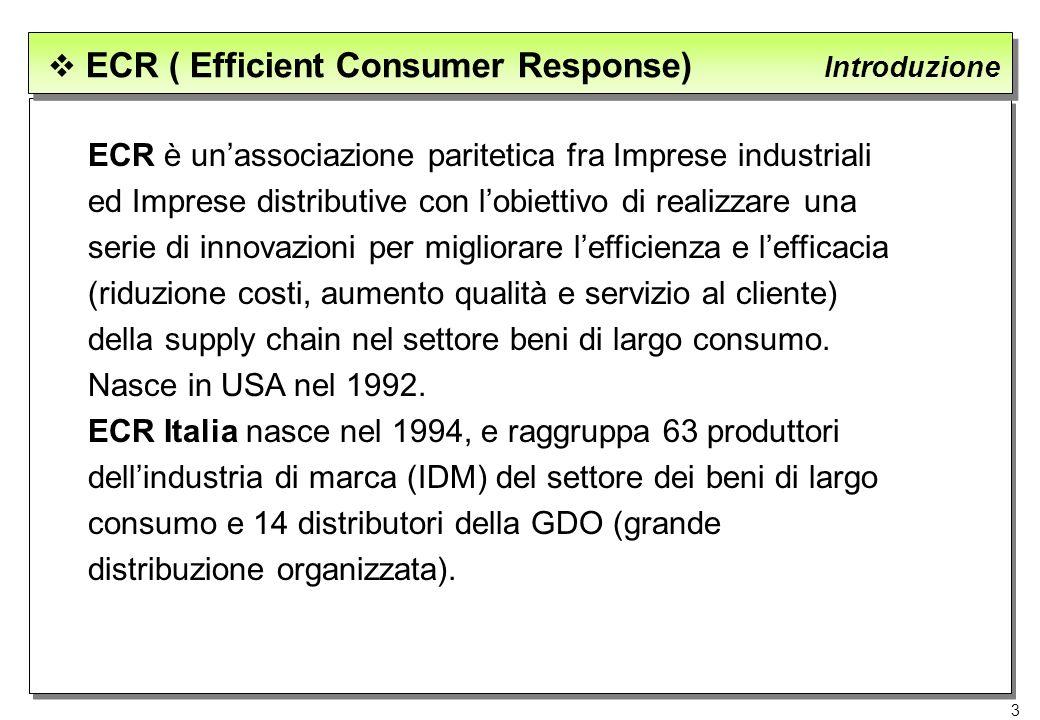 3 ECR ( Efficient Consumer Response) Introduzione ECR è unassociazione paritetica fra Imprese industriali ed Imprese distributive con lobiettivo di re