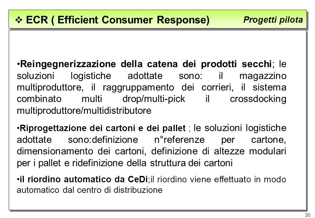 30 Progetti pilota Reingegnerizzazione della catena dei prodotti secchi; le soluzioni logistiche adottate sono: il magazzino multiproduttore, il raggr