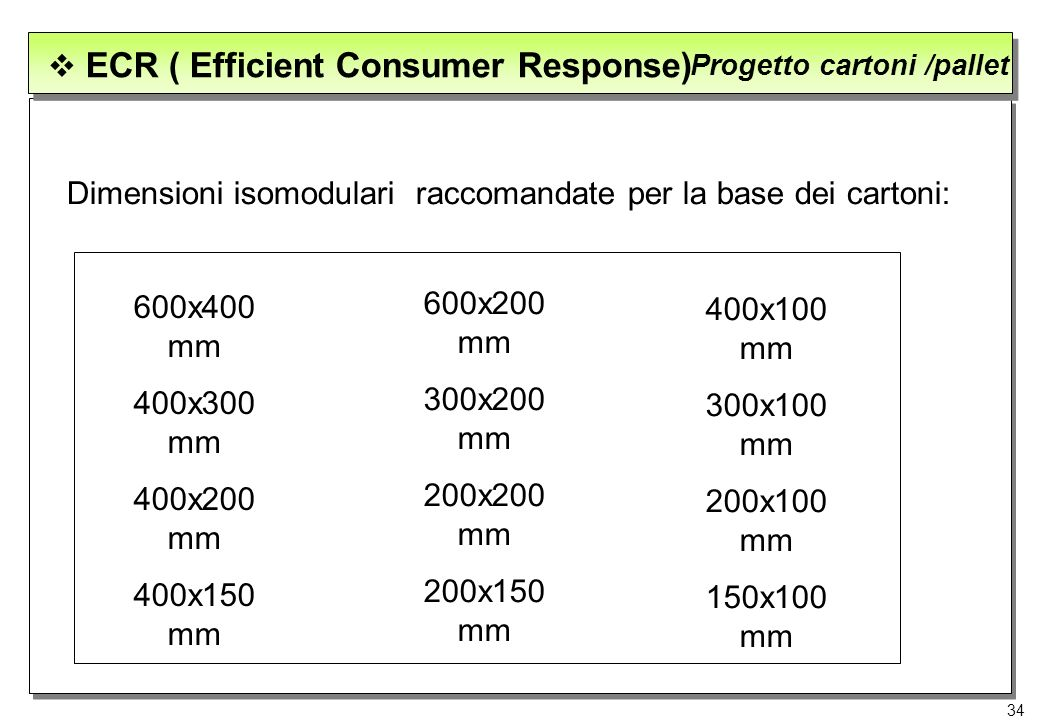 34 ECR ( Efficient Consumer Response) Progetto cartoni /pallet Dimensioni isomodulari raccomandate per la base dei cartoni: 600x400 mm 400x300 mm 400x