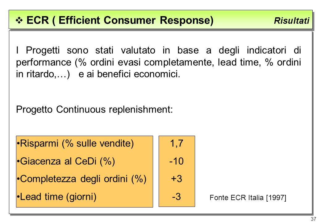 37 ECR ( Efficient Consumer Response) Risultati I Progetti sono stati valutato in base a degli indicatori di performance (% ordini evasi completamente