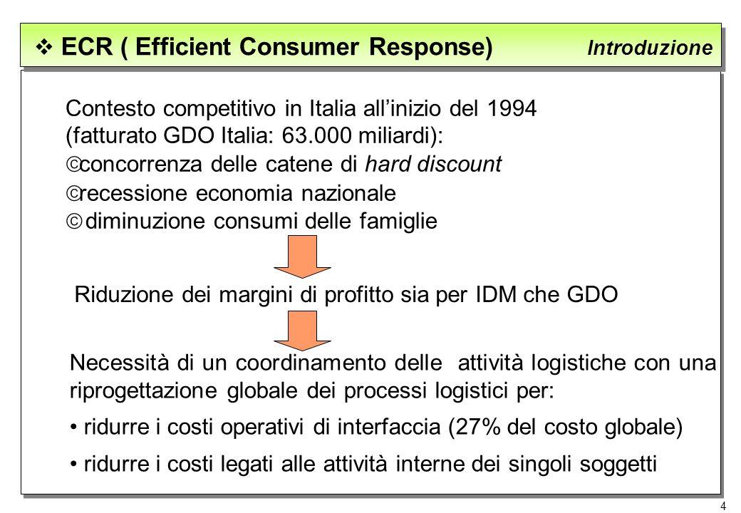 4 ECR ( Efficient Consumer Response) Introduzione Contesto competitivo in Italia allinizio del 1994 (fatturato GDO Italia: 63.000 miliardi): concorren