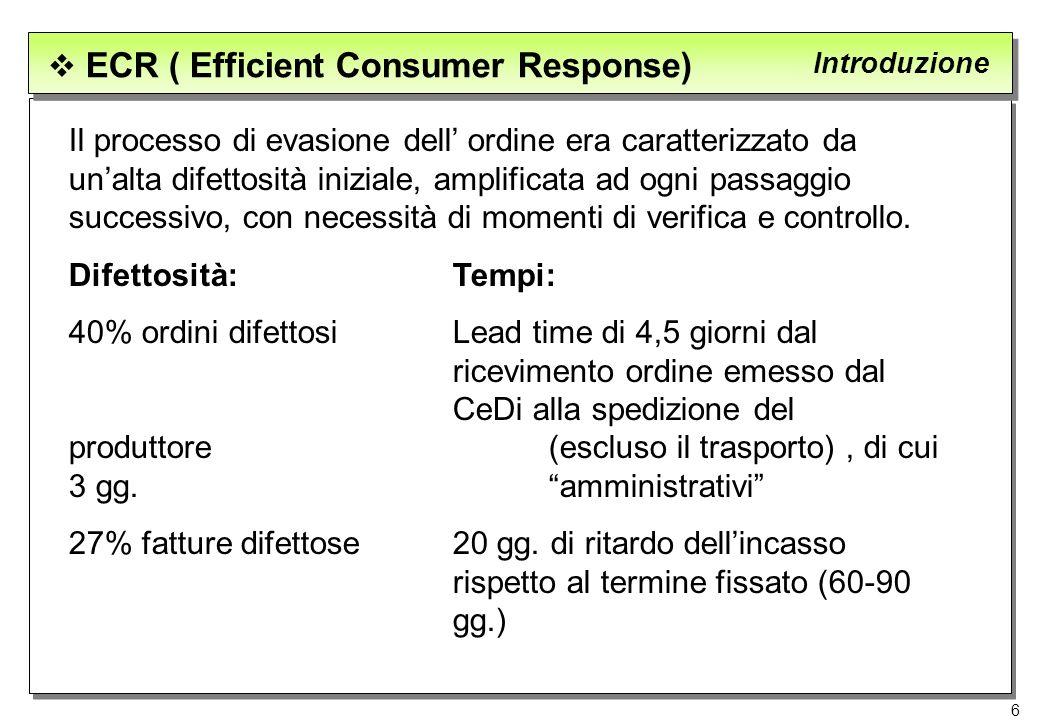 6 ECR ( Efficient Consumer Response) Introduzione Il processo di evasione dell ordine era caratterizzato da unalta difettosità iniziale, amplificata a