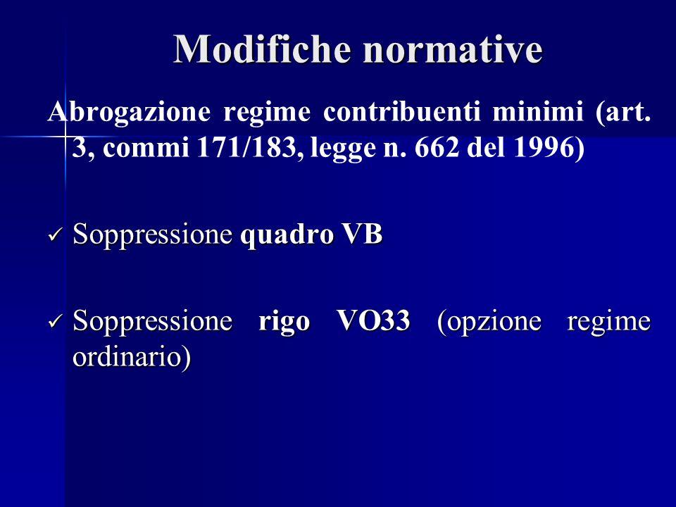 Modifiche normative Abrogazione regime contribuenti minimi (art.