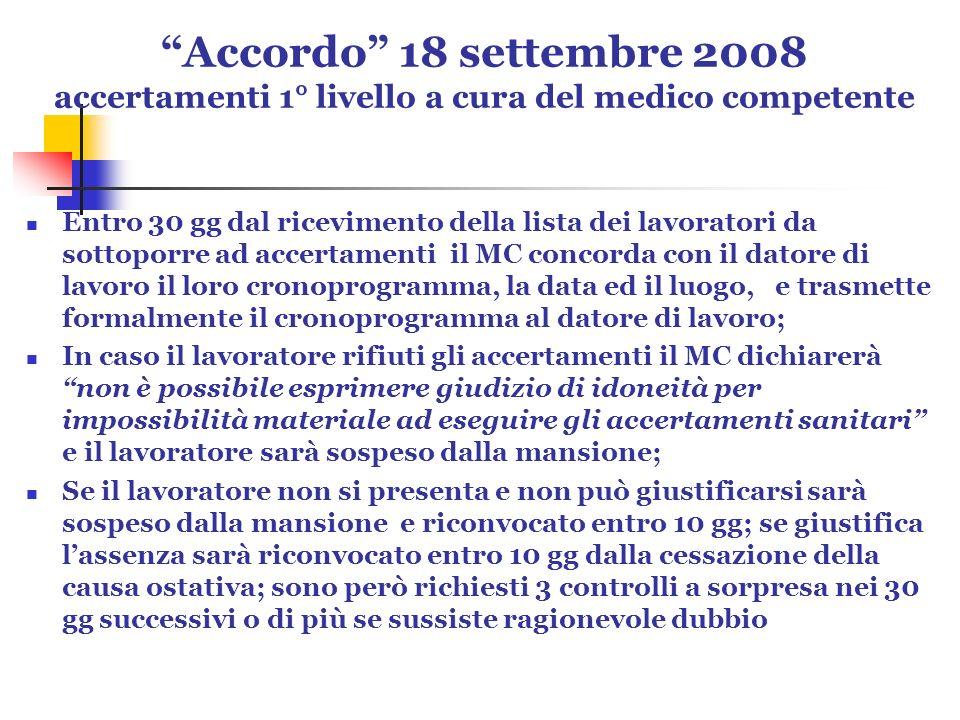 Accordo 18 settembre 2008 accertamenti 1° livello a cura del medico competente Entro 30 gg dal ricevimento della lista dei lavoratori da sottoporre ad