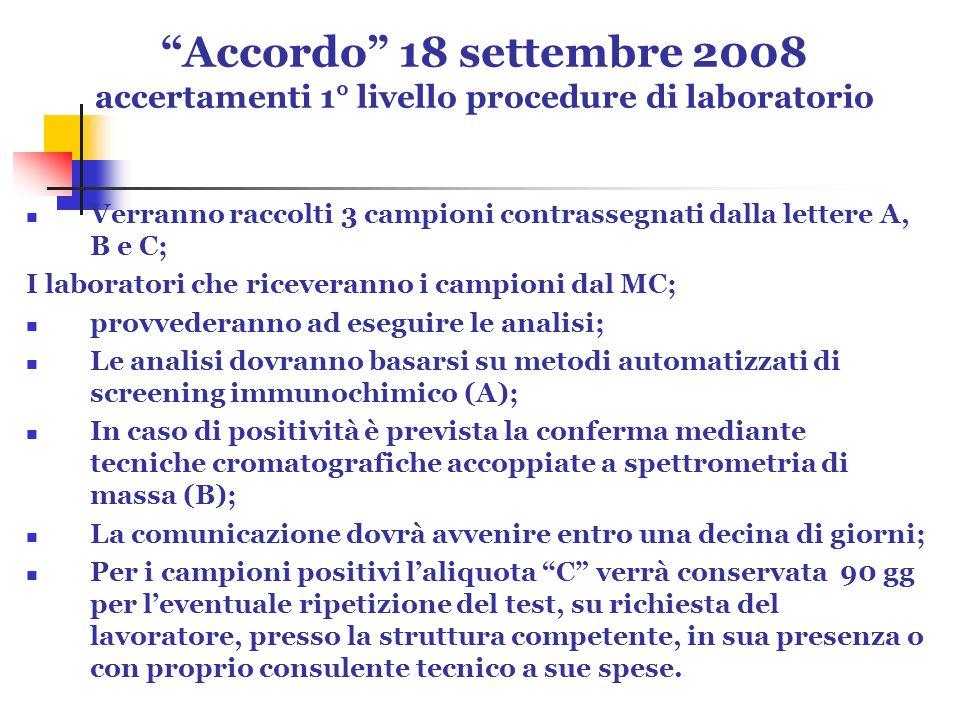 Accordo 18 settembre 2008 accertamenti 1° livello procedure di laboratorio Verranno raccolti 3 campioni contrassegnati dalla lettere A, B e C; I labor