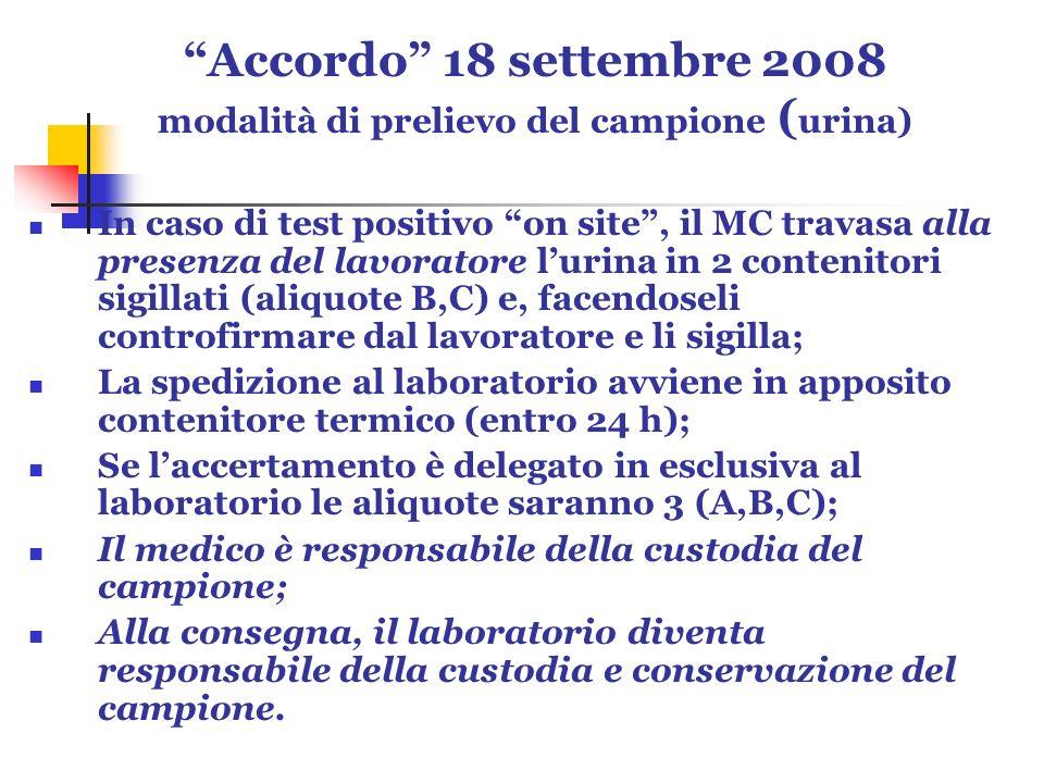 Accordo 18 settembre 2008 modalità di prelievo del campione ( urina) In caso di test positivo on site, il MC travasa alla presenza del lavoratore luri