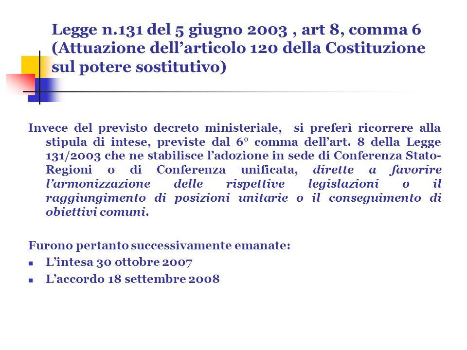 Legge n.131 del 5 giugno 2003, art 8, comma 6 (Attuazione dellarticolo 120 della Costituzione sul potere sostitutivo) Invece del previsto decreto mini