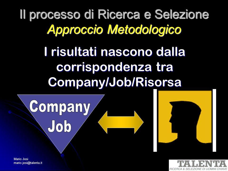 Mario Jesi mario.jesi@talenta.it Il processo di Ricerca e Selezione Approccio Metodologico I risultati nascono dalla corrispondenza tra Company/Job/Ri