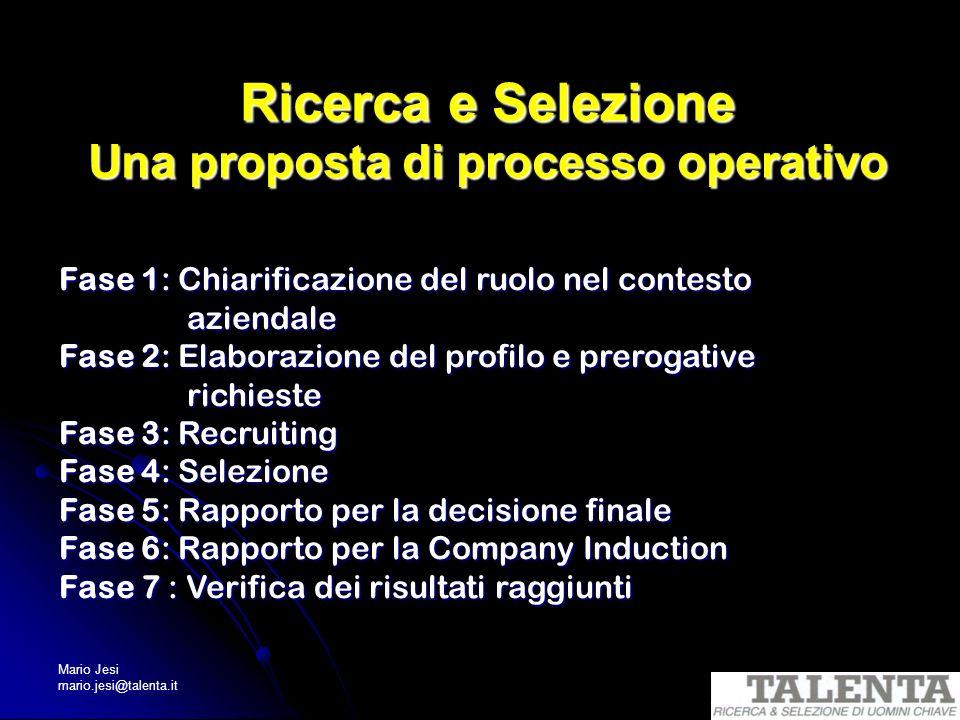Mario Jesi mario.jesi@talenta.it Ricerca e Selezione Una proposta di processo operativo Fase 1: Chiarificazione del ruolo nel contesto aziendale Fase