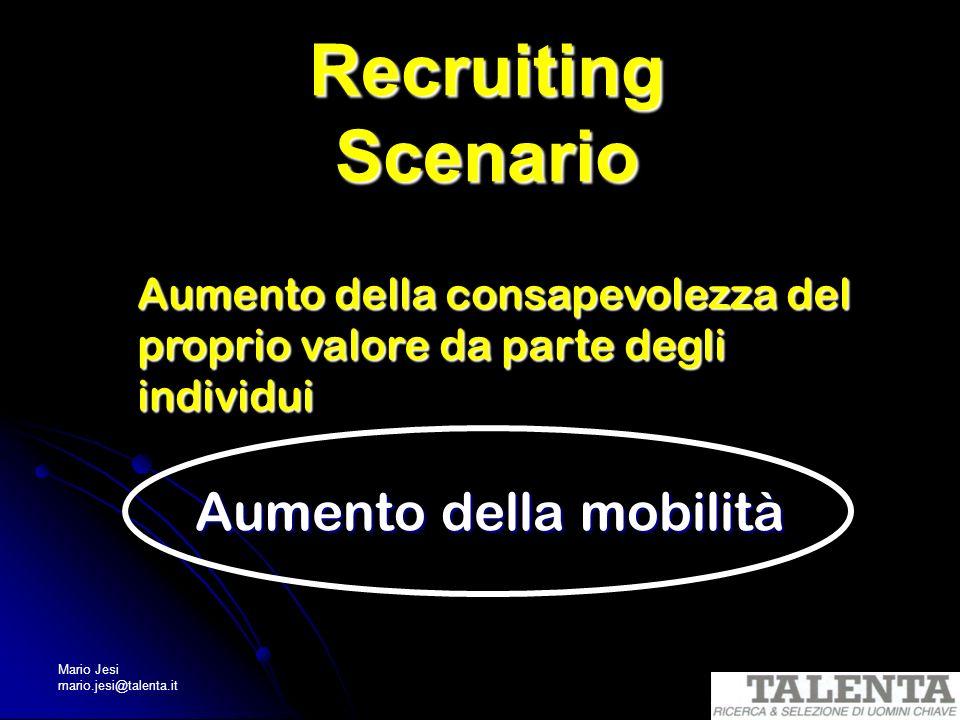 Mario Jesi mario.jesi@talenta.it Recruiting Scenario Aumento della consapevolezza del proprio valore da parte degli individui Aumento della mobilità