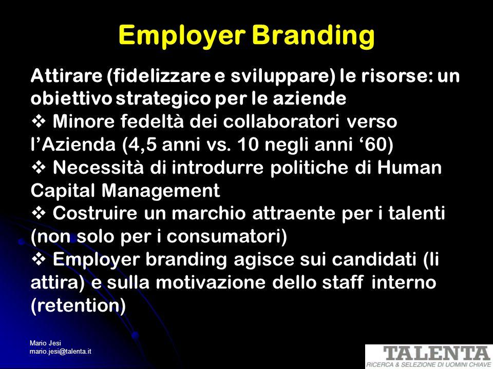 Mario Jesi mario.jesi@talenta.it Employer Branding Attirare (fidelizzare e sviluppare) le risorse: un obiettivo strategico per le aziende Minore fedel