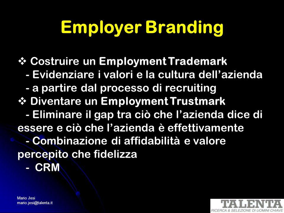 Mario Jesi mario.jesi@talenta.it Employer Branding Costruire un Employment Trademark - Evidenziare i valori e la cultura dellazienda - a partire dal p