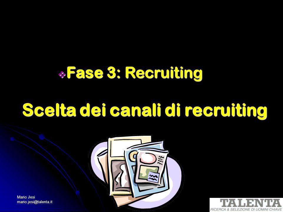 Mario Jesi mario.jesi@talenta.it Fase 3: Recruiting Fase 3: Recruiting Scelta dei canali di recruiting