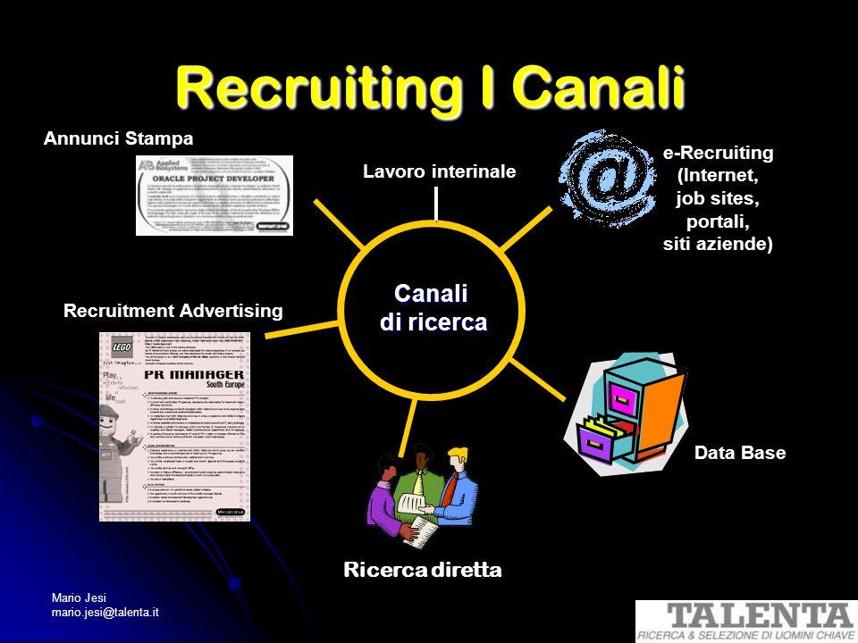 Mario Jesi mario.jesi@talenta.it Recruiting I Canali Annunci Stampa Data Base e-Recruiting (Internet, job sites, portali, siti aziende) Recruitment Ad