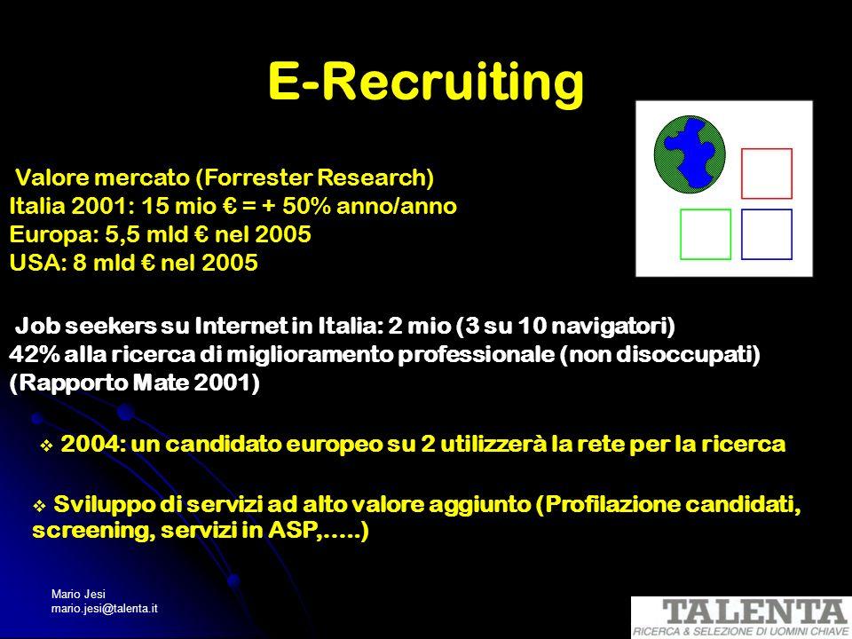 Mario Jesi mario.jesi@talenta.it E-Recruiting Valore mercato (Forrester Research) Italia 2001: 15 mio = + 50% anno/anno Europa: 5,5 mld nel 2005 USA: