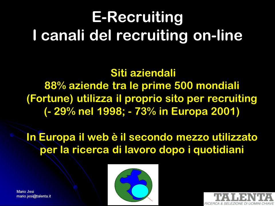Mario Jesi mario.jesi@talenta.it E-Recruiting I canali del recruiting on-line Siti aziendali 88% aziende tra le prime 500 mondiali (Fortune) utilizza
