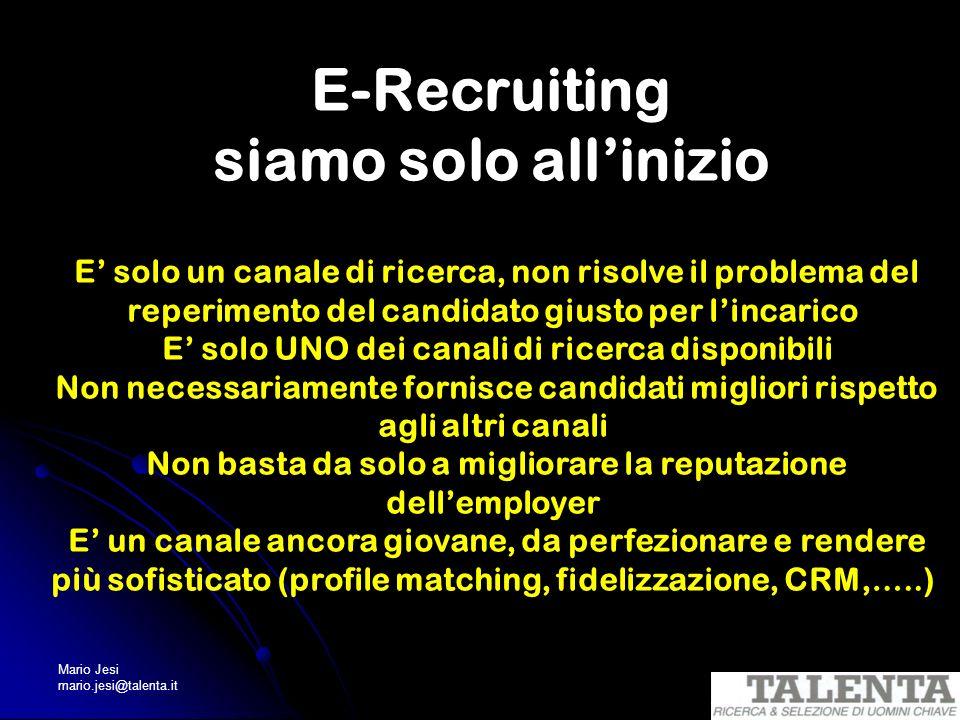 Mario Jesi mario.jesi@talenta.it E-Recruiting siamo solo allinizio E solo un canale di ricerca, non risolve il problema del reperimento del candidato