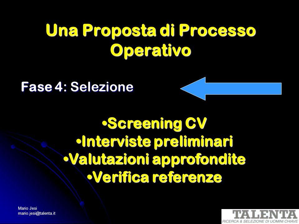 Mario Jesi mario.jesi@talenta.it Una Proposta di Processo Operativo Fase 4: Selezione Screening CVScreening CV Interviste preliminariInterviste prelim