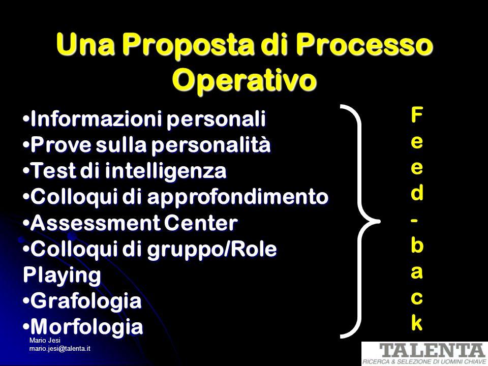 Mario Jesi mario.jesi@talenta.it Una Proposta di Processo Operativo Informazioni personaliInformazioni personali Prove sulla personalitàProve sulla pe