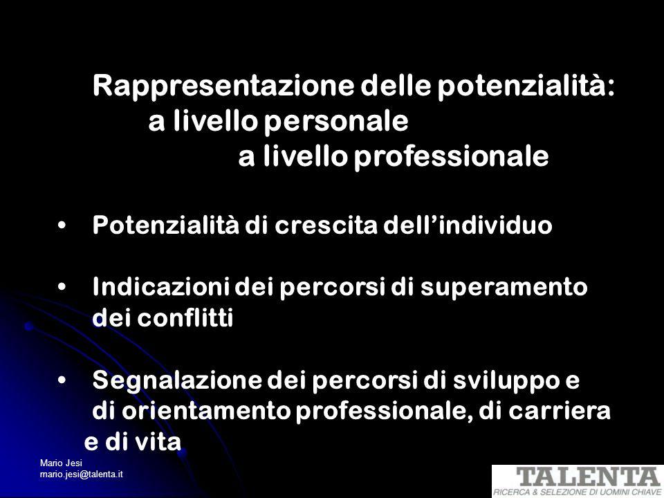 Mario Jesi mario.jesi@talenta.it Rappresentazione delle potenzialità: a livello personale a livello professionale Potenzialità di crescita dellindivid