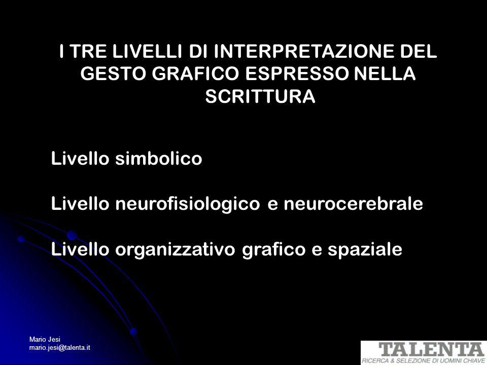 Mario Jesi mario.jesi@talenta.it I TRE LIVELLI DI INTERPRETAZIONE DEL GESTO GRAFICO ESPRESSO NELLA SCRITTURA Livello simbolico Livello neurofisiologic
