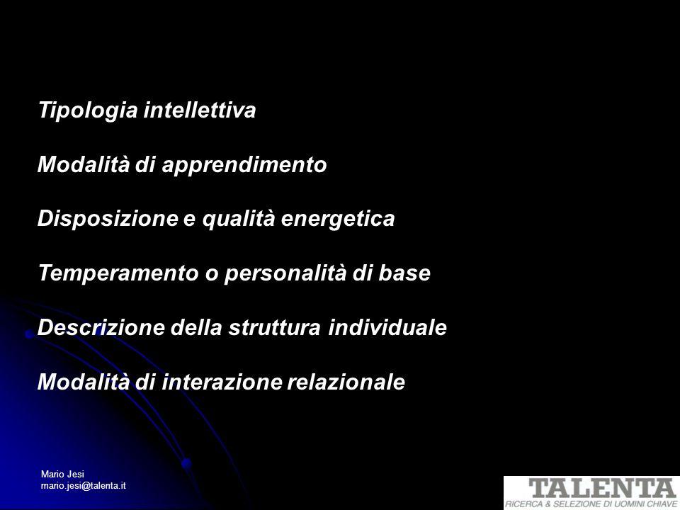 Mario Jesi mario.jesi@talenta.it Aspetti di personalità evidenziati dallanalisi grafologica Tipologia intellettiva Modalità di apprendimento Disposizi